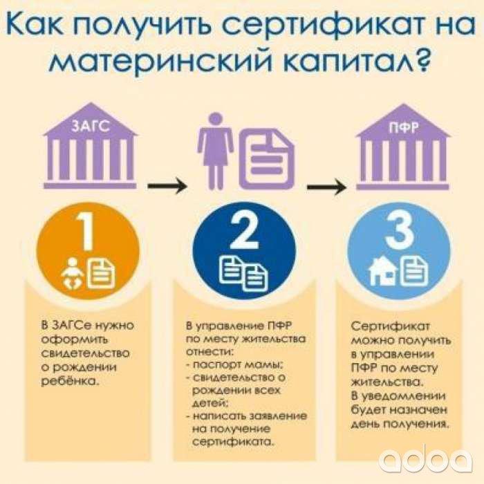 оформить заявку ипотеку под материнский капитал площадками поворотами