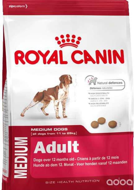 Корм royal canin для кокер спаниеля